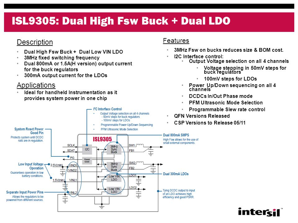 17 ISL9305: Dual High Fsw Buck + Dual LDO Description Dual High Fsw Buck + Dual Low VIN LDO 3MHz fixed switching frequency Dual 800mA or 1.5A(H version) output current for the buck regulators 300mA output current for the LDOs Applications Ideal for handheld Instrumentation as it provides system power in one chip Features 3MHz Fsw on bucks reduces size & BOM cost.