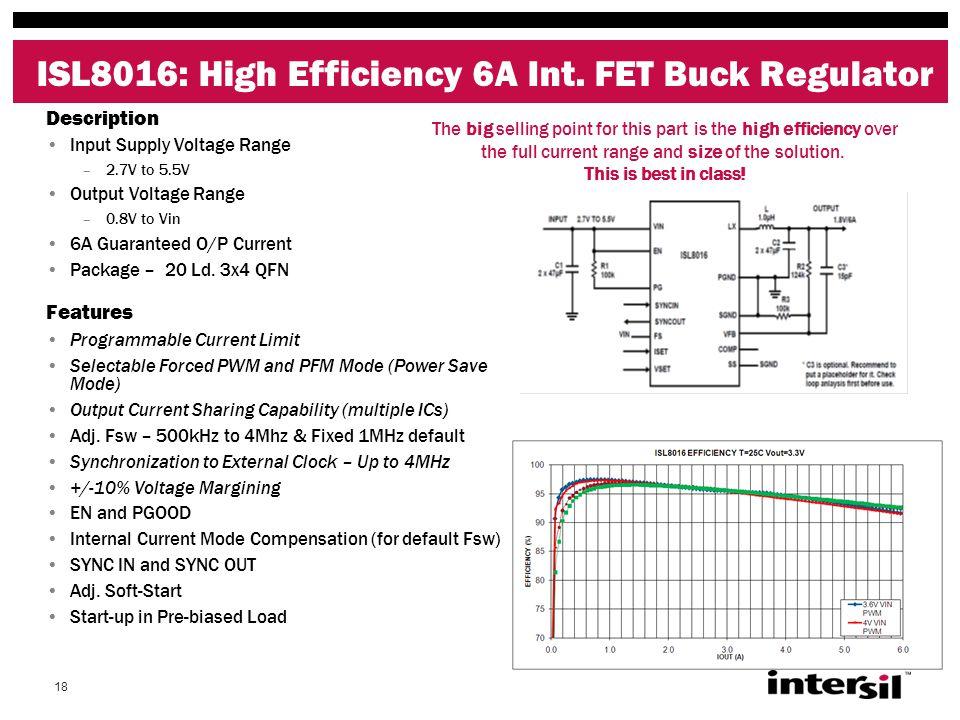 18 ISL8016: High Efficiency 6A Int. FET Buck Regulator Description Input Supply Voltage Range –2.7V to 5.5V Output Voltage Range –0.8V to Vin 6A Guara