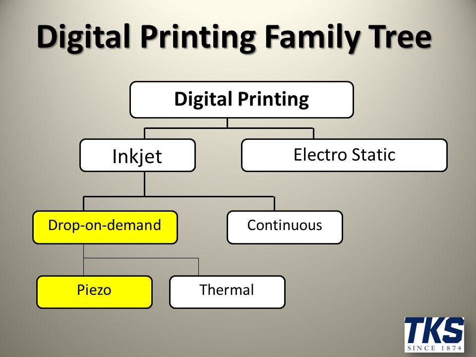 Digital Printing Inkjet Electro Static Drop-on-demandContinuous PiezoThermal Digital Printing Family Tree