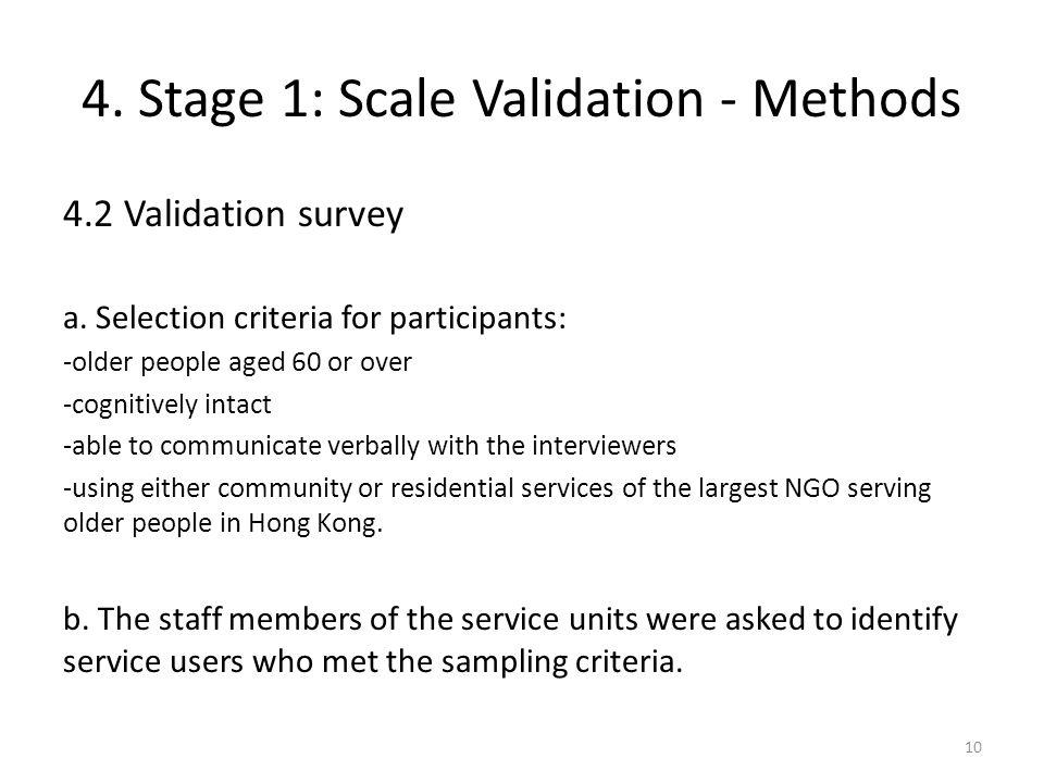 4. Stage 1: Scale Validation - Methods 4.2 Validation survey a.