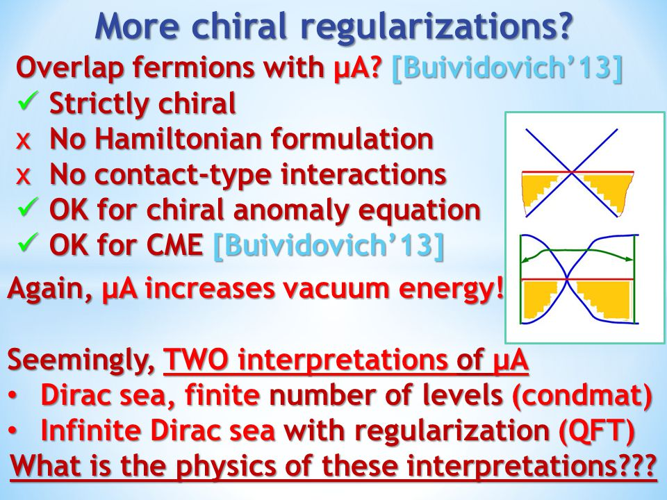Overlap fermions with μA? [Buividovich'13] Strictly chiral Strictly chiral χNo Hamiltonian formulation χNo contact-type interactions OK for chiral ano