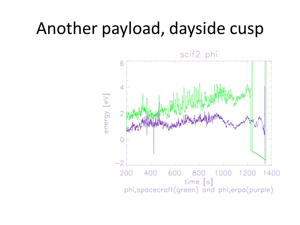 Another payload, dayside cusp