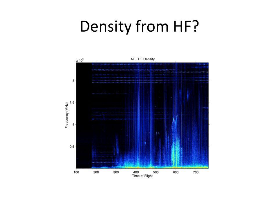 Density from HF