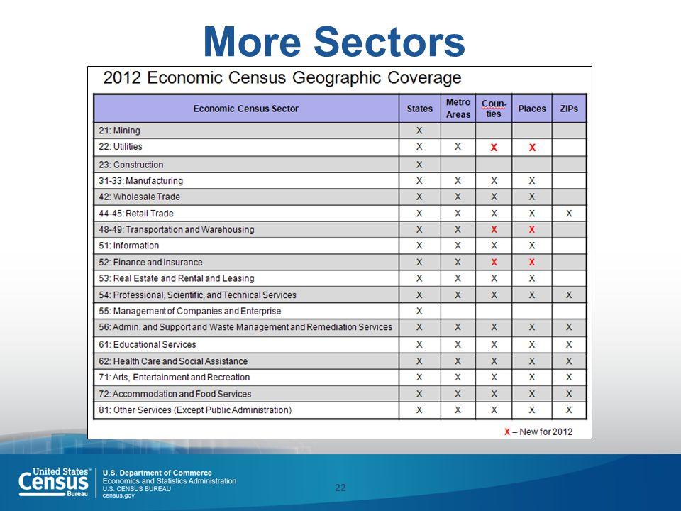 More Sectors 22