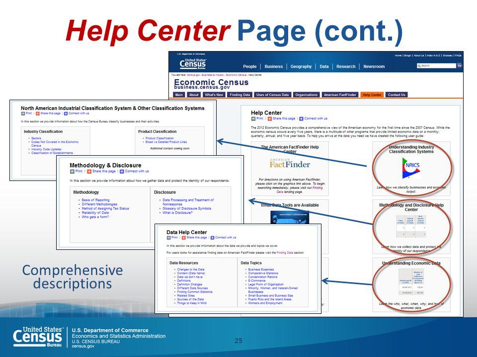 25 Help Center Page (cont.) Comprehensive descriptions