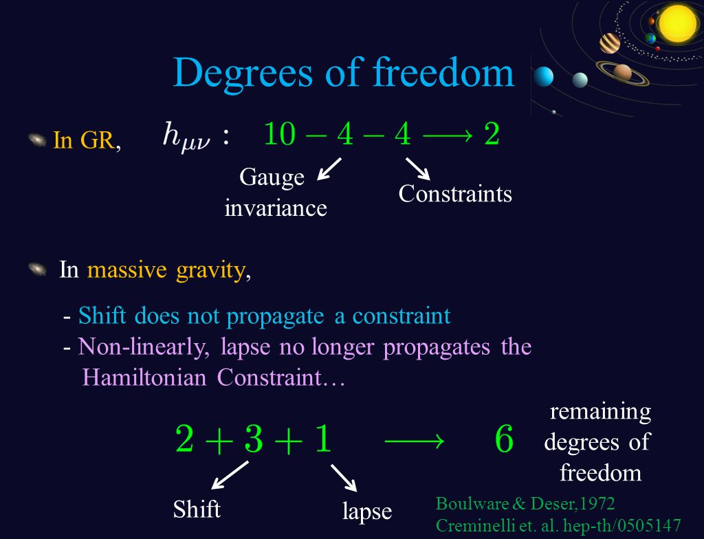 In GR, In massive gravity, Degrees of freedom Gauge invariance Constraints - Shift does not propagate a constraint - Non-linearly, lapse no longer propagates the Hamiltonian Constraint… remaining degrees of freedom Shift lapse Boulware & Deser,1972 Creminelli et.