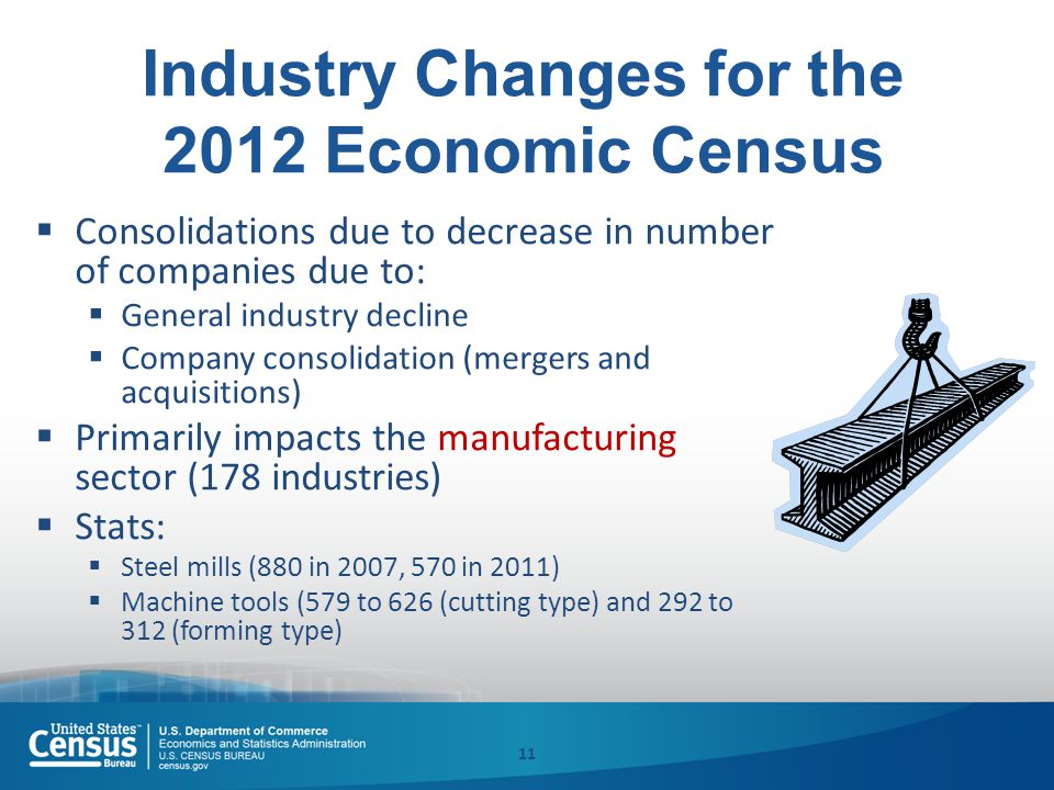 Industry Changes for the 2012 Economic Census  Consolidations due to decrease in number of companies due to:  General industry decline  Company consolidation (mergers and acquisitions)  Primarily impacts the manufacturing sector (178 industries)  Stats:  Steel mills (880 in 2007, 570 in 2011)  Machine tools (579 to 626 (cutting type) and 292 to 312 (forming type) 11