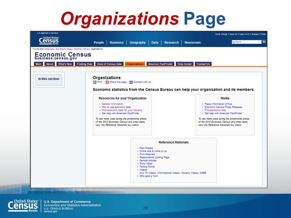 29 Organizations Page