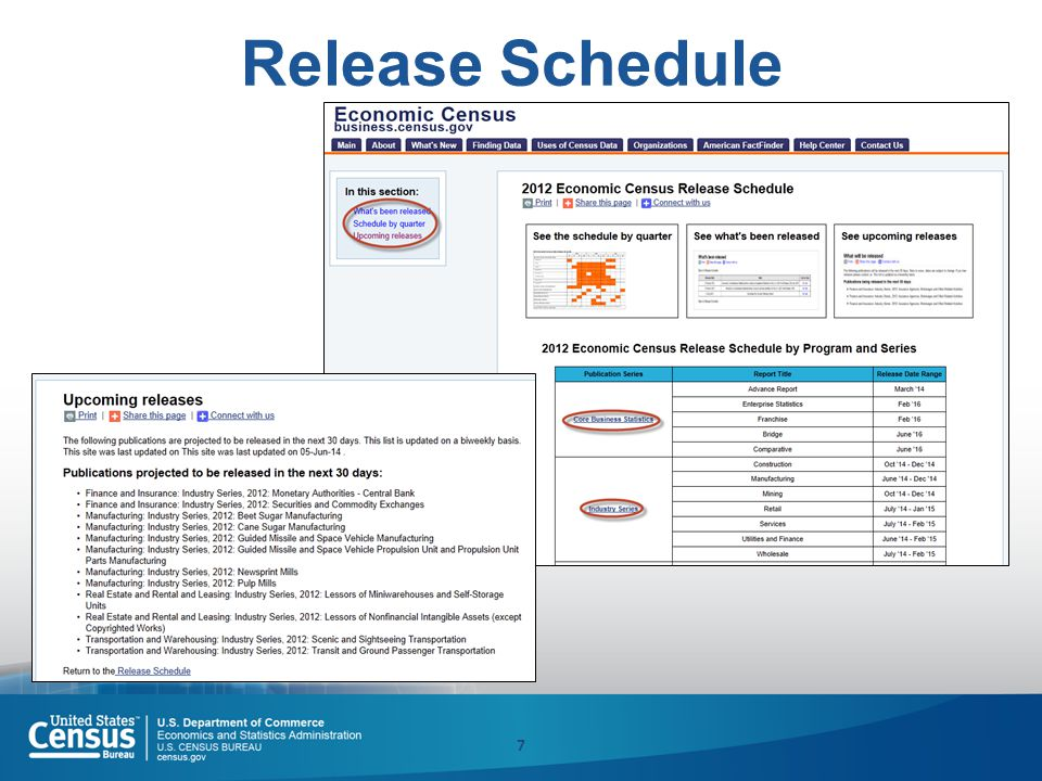 7 Release Schedule