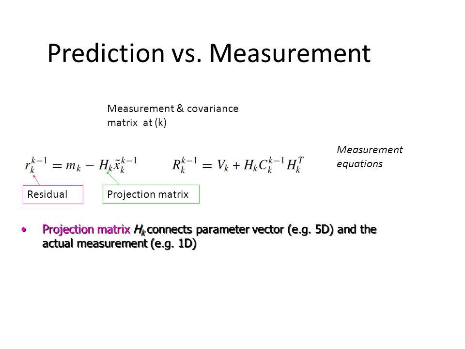 Prediction vs. Measurement Measurement & covariance matrix at (k) Residual Projection matrix Projection matrix H k connects parameter vector (e.g. 5D)