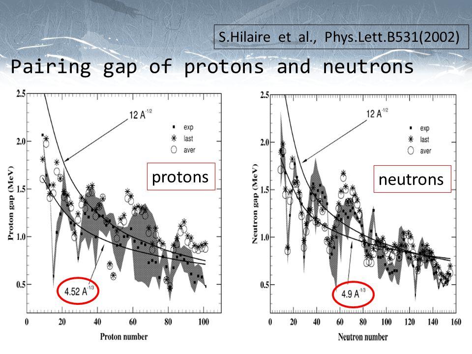 S.Hilaire et al., Phys.Lett.B531(2002) protons neutrons Pairing gap of protons and neutrons