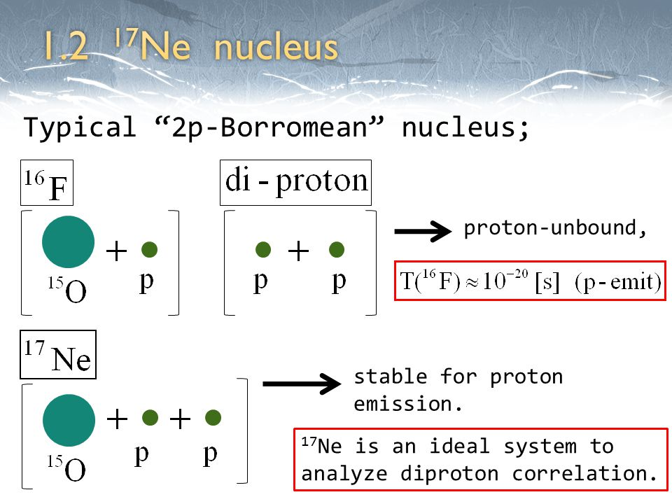 Typical 2p-Borromean nucleus; proton-unbound, stable for proton emission.