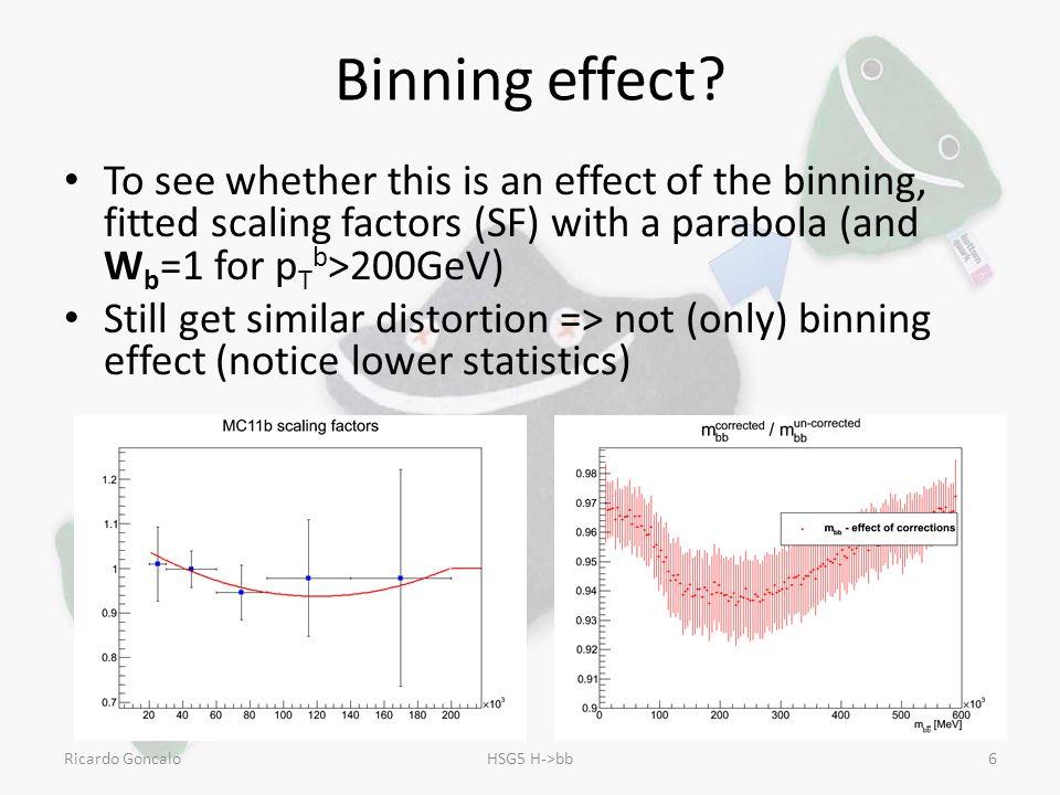 Binning effect.