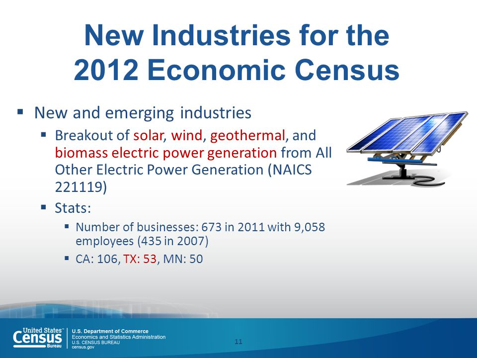 New Industries for the 2012 Economic Census  New and emerging industries  Breakout of solar, wind, geothermal, and biomass electric power generation from All Other Electric Power Generation (NAICS 221119)  Stats:  Number of businesses: 673 in 2011 with 9,058 employees (435 in 2007)  CA: 106, TX: 53, MN: 50 11
