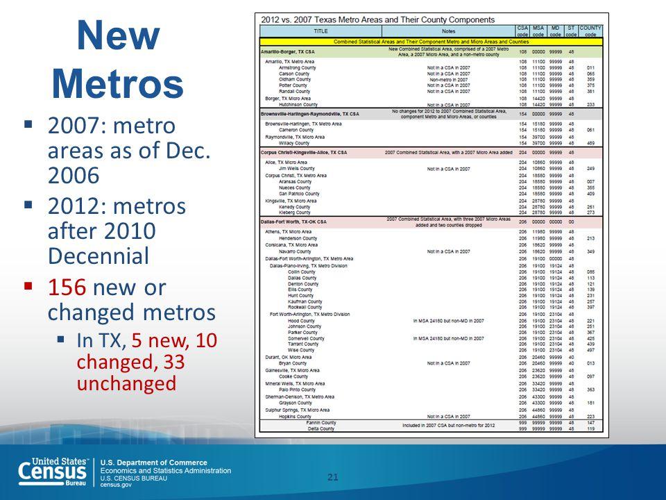 New Metros  2007: metro areas as of Dec.