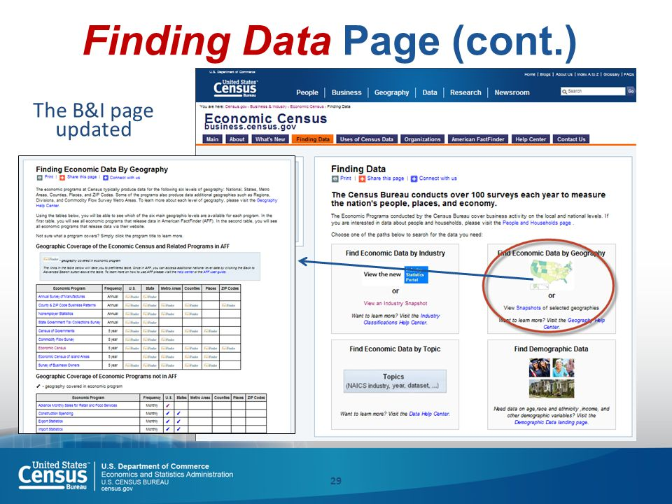 29 Finding Data Page (cont.) The B&I page updated