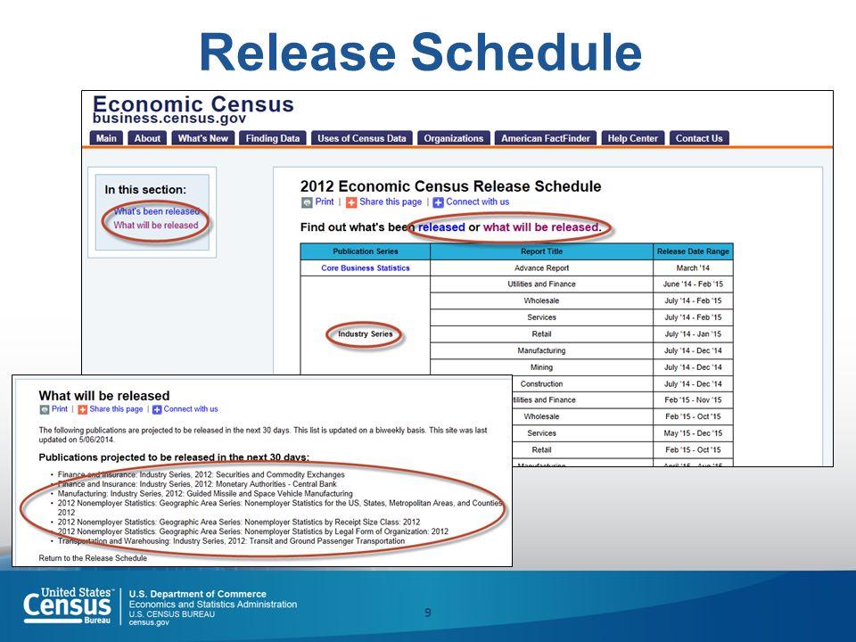 9 Release Schedule