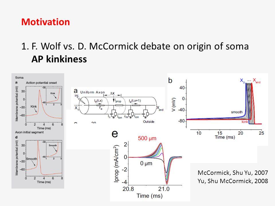 Motivation 1.F. Wolf vs. D. McCormick debate on origin of soma AP kinkiness McCormick, Shu Yu, 2007 Yu, Shu McCormick, 2008