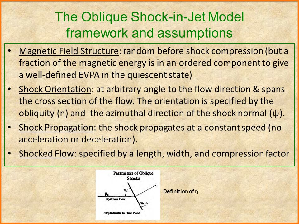 The Oblique Shock-in-Jet Model framework and assumptions Magnetic Field Structure: random before shock compression (but a fraction of the magnetic energy is in an ordered component to give a well-defined EVPA in the quiescent state) Shock Orientation: at arbitrary angle to the flow direction & spans the cross section of the flow.