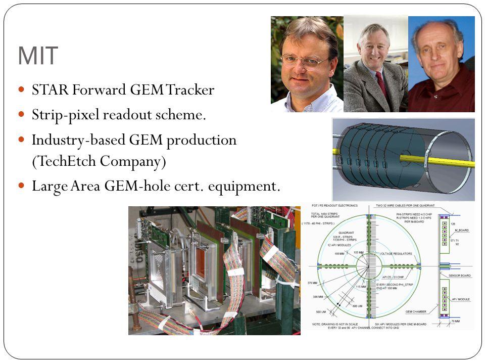 MIT STAR Forward GEM Tracker Strip-pixel readout scheme.