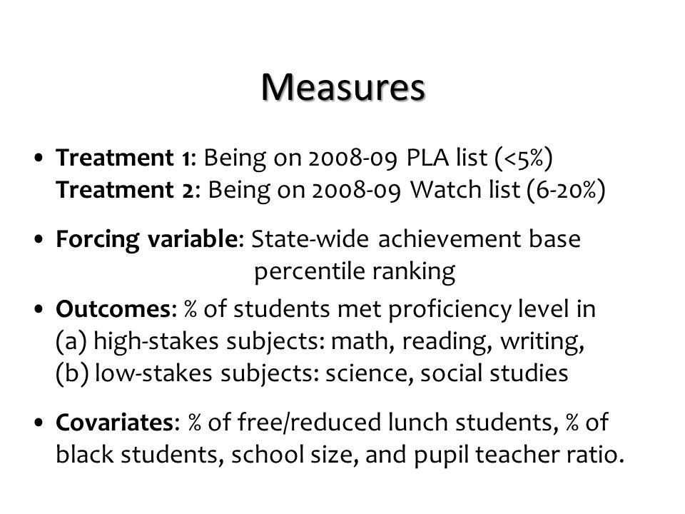 Measures Treatment 1: Being on 2008-09 PLA list (<5%) Treatment 2: Being on 2008-09 Watch list (6-20%) Forcing variable: State-wide achievement base p
