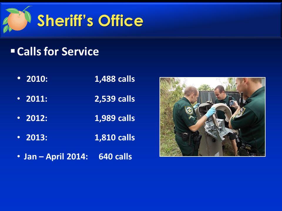 Sheriff's Office  Calls for Service 2010:1,488 calls 2011:2,539 calls 2012:1,989 calls 2013:1,810 calls Jan – April 2014: 640 calls