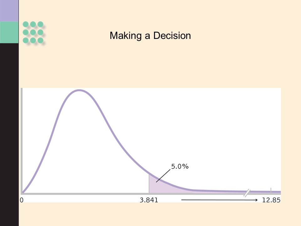 Making a Decision
