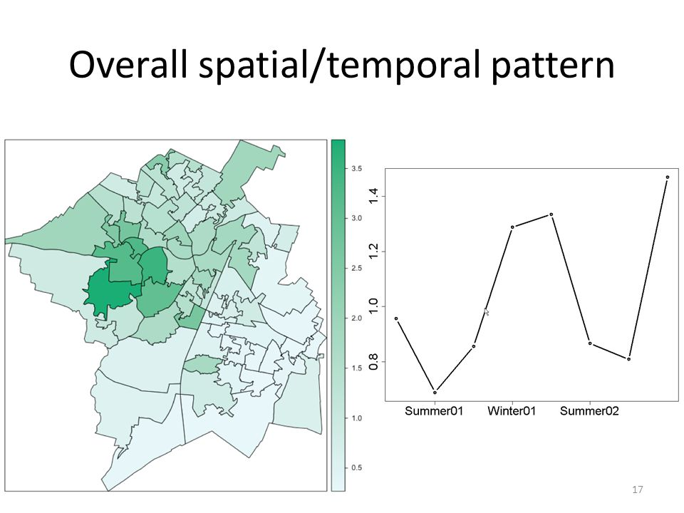 Overall spatial/temporal pattern 17