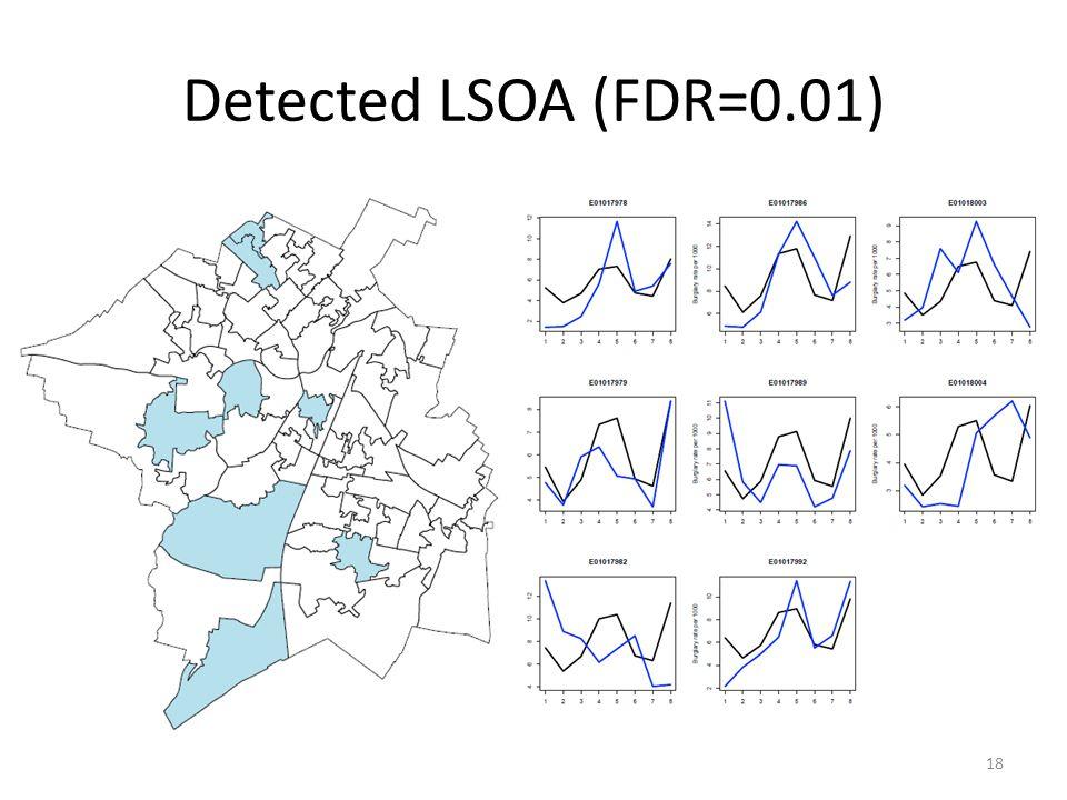 Detected LSOA (FDR=0.01) 18
