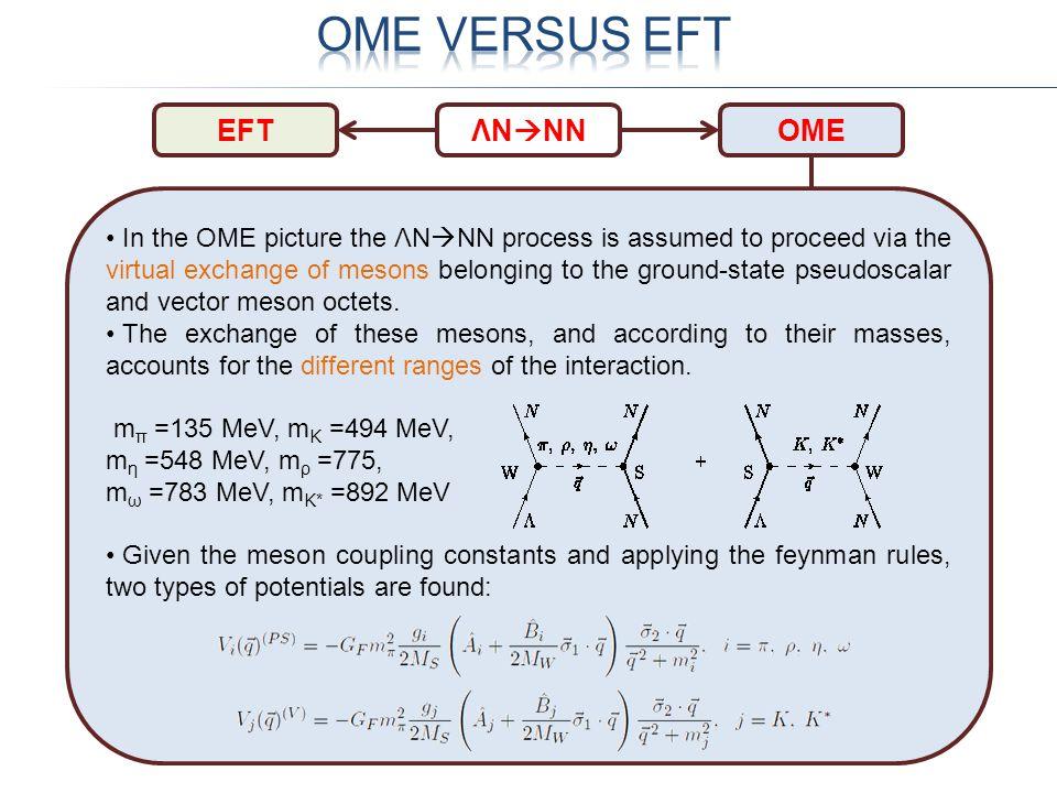 ΛN  NN In the OME picture the ΛN  NN process is assumed to proceed via the virtual exchange of mesons belonging to the ground-state pseudoscalar and vector meson octets.