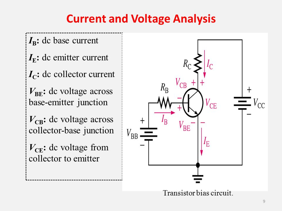 Current and Voltage Analysis I B : dc base current I E : dc emitter current I C : dc collector current V BE : dc voltage across base-emitter junction