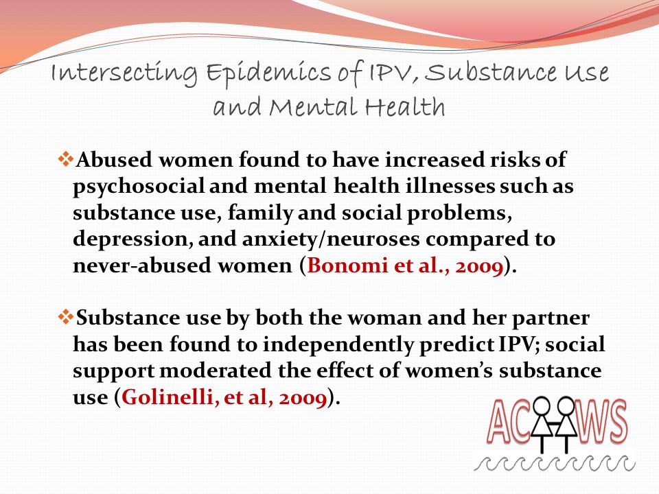 Intersecting Epidemics of IPV, Substance Use and Mental Health  Abused women found to have increased risks of psychosocial and mental health illnesses such as substance use, family and social problems, depression, and anxiety/neuroses compared to never-abused women (Bonomi et al., 2009).
