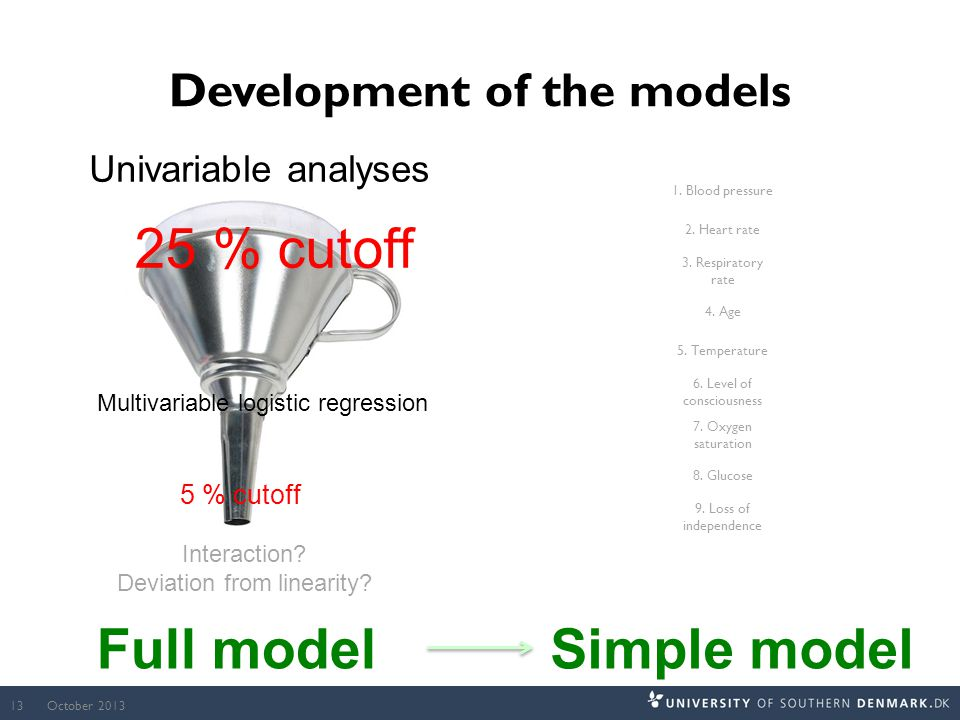 Development of the models Univariable analyses 25 % cutoff Multivariable logistic regression 5 % cutoff Interaction.
