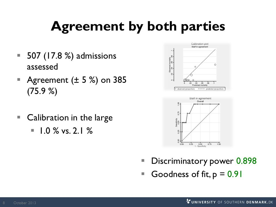 Agreement by both parties  507 (17.8 %) admissions assessed  Agreement (± 5 %) on 385 (75.9 %)  Calibration in the large  1.0 % vs.