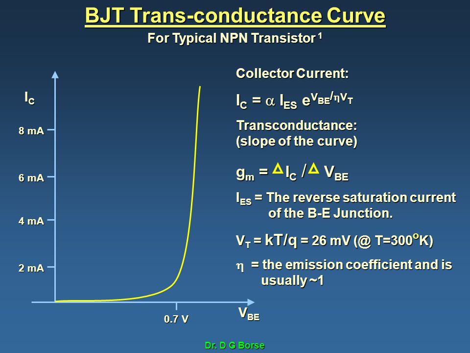 Dr. D G Borse BJT Trans-conductance Curve For Typical NPN Transistor 1 V BE ICICICIC 2 mA 4 mA 6 mA 8 mA 0.7 V Collector Current: I C =  I ES e V BE