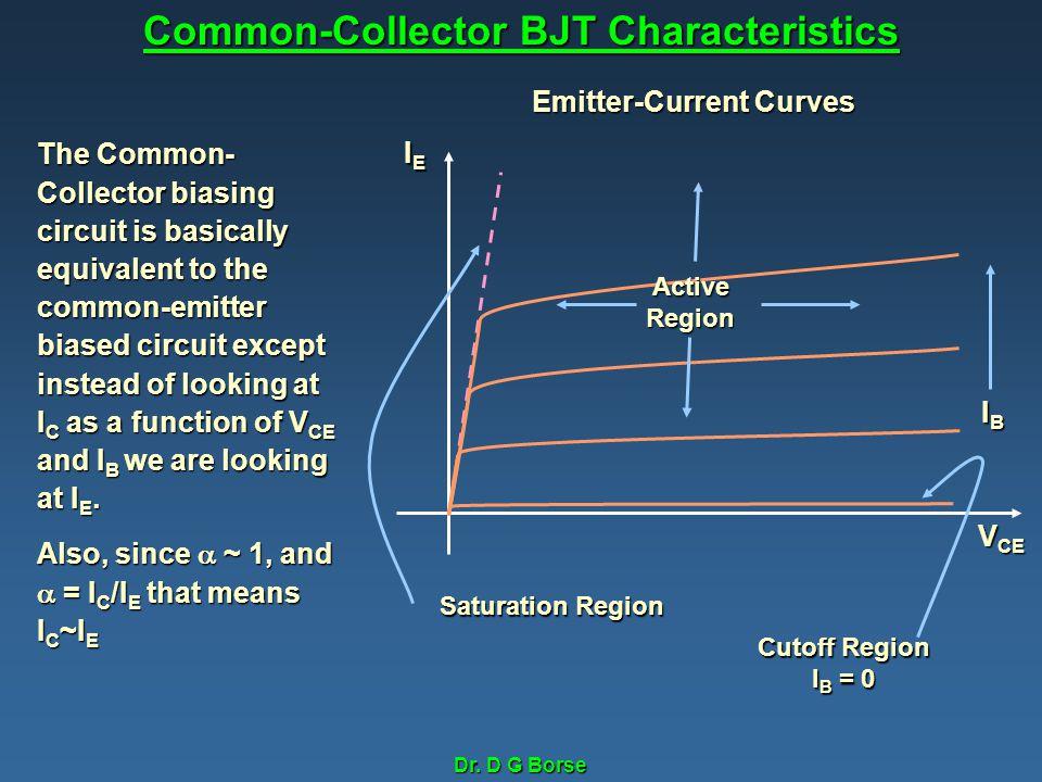 Dr. D G Borse Common-Collector BJT Characteristics Emitter-Current Curves V CE IEIEIEIE Active Region IBIBIBIB Saturation Region Cutoff Region I B = 0
