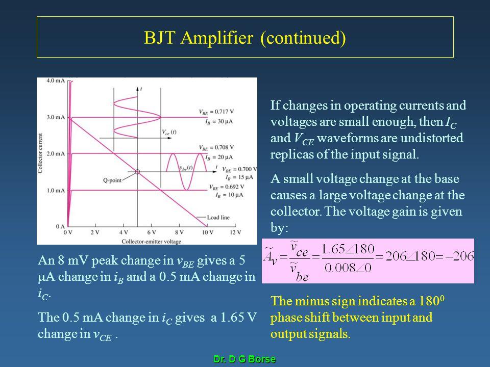 Dr. D G Borse BJT Amplifier (continued) An 8 mV peak change in v BE gives a 5  A change in i B and a 0.5 mA change in i C. The 0.5 mA change in i C g