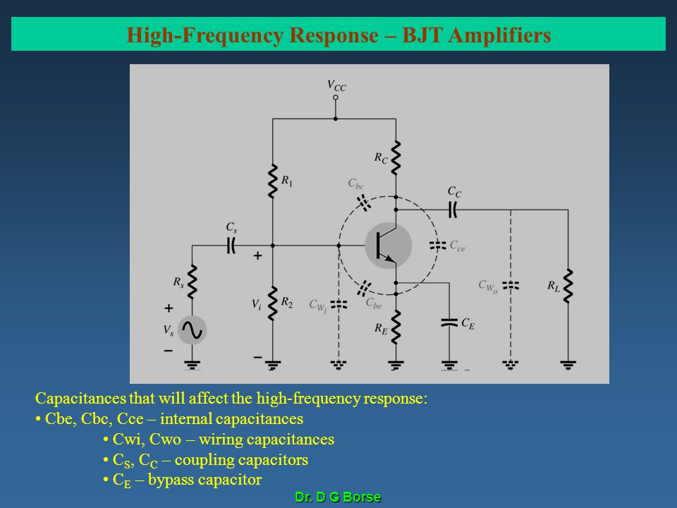 Dr. D G Borse High-Frequency Response – BJT Amplifiers Capacitances that will affect the high-frequency response: Cbe, Cbc, Cce – internal capacitance