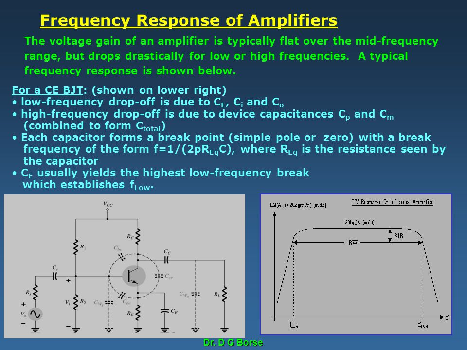 Dr. D G Borse Frequency Response of Amplifiers The voltage gain of an amplifier is typically flat over the mid-frequency range, but drops drastically