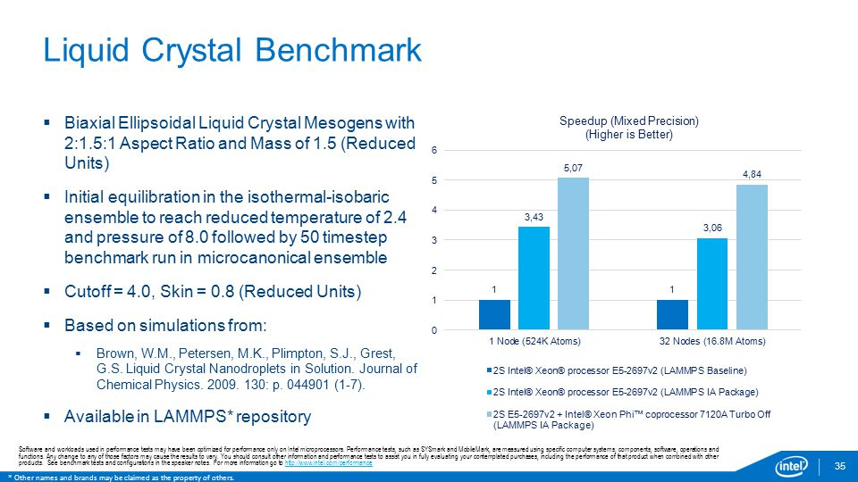 Liquid Crystal Benchmark 35  Biaxial Ellipsoidal Liquid Crystal Mesogens with 2:1.5:1 Aspect Ratio and Mass of 1.5 (Reduced Units)  Initial equilibr