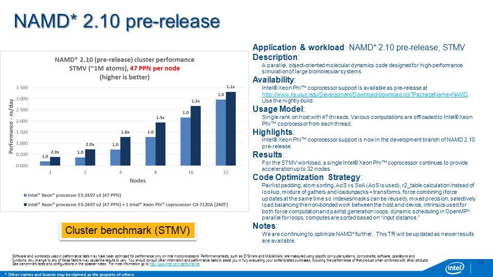 NAMD* 2.10 pre-release Application & workload: NAMD* 2.10 pre-release; STMV Description: A parallel, object-oriented molecular dynamics code designed
