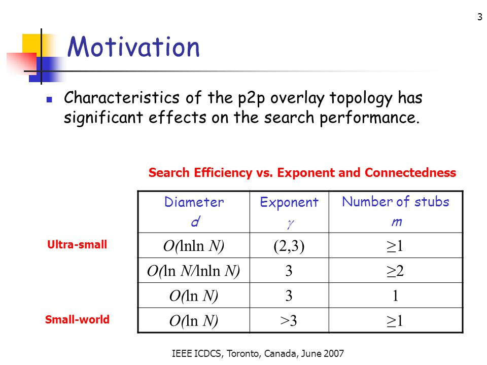 IEEE ICDCS, Toronto, Canada, June 2007 4 Motivation Key Question: How to construct the overlay topology by using local information in p2p nets such that the search efficiency is good.