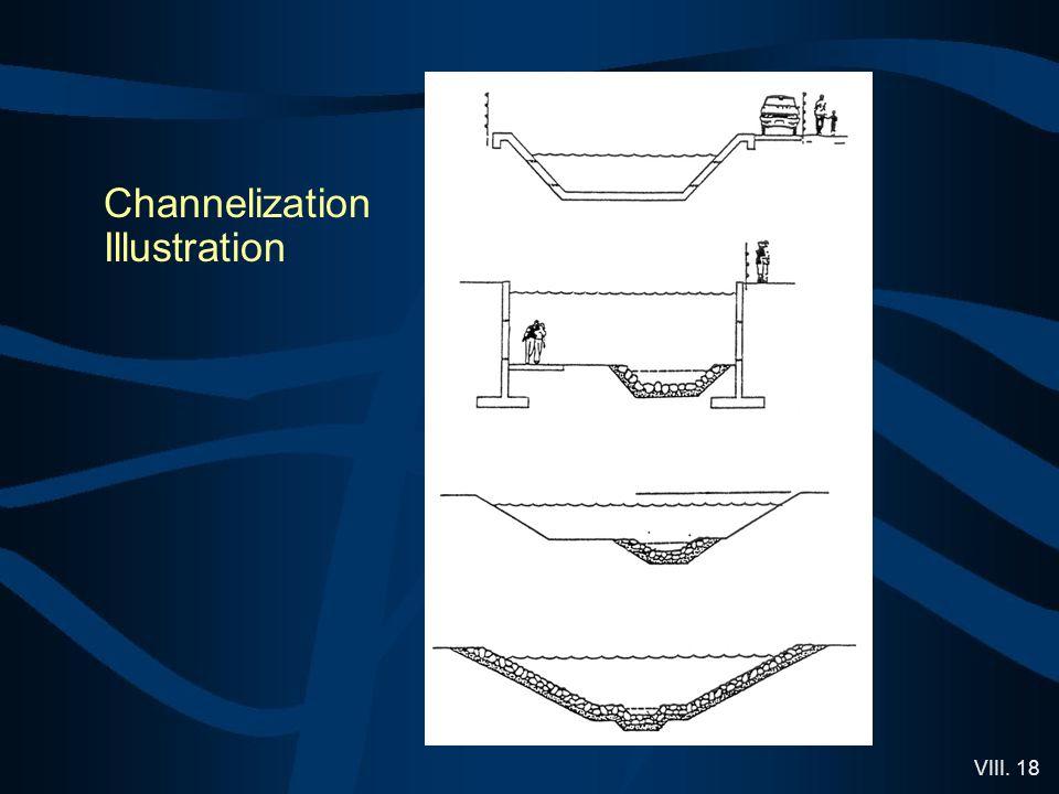 VIII. 18 Channelization Illustration