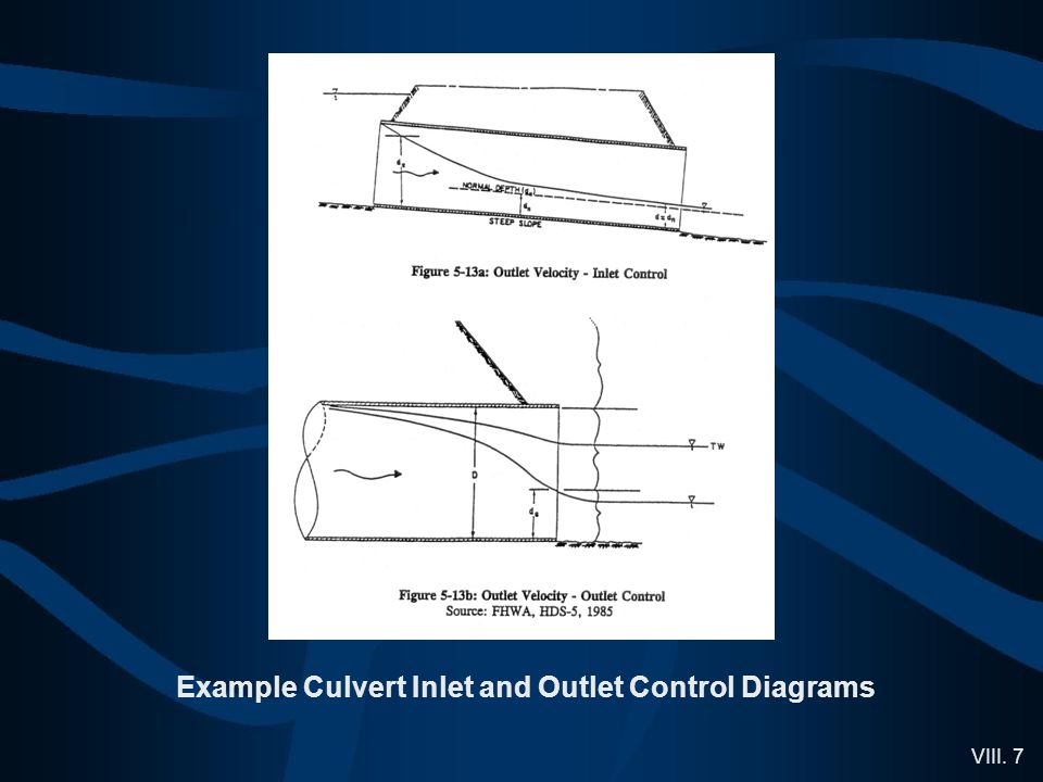 VIII. 7 Example Culvert Inlet and Outlet Control Diagrams