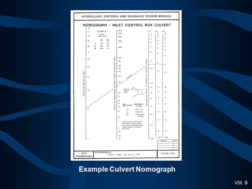 VIII. 9 Example Culvert Nomograph