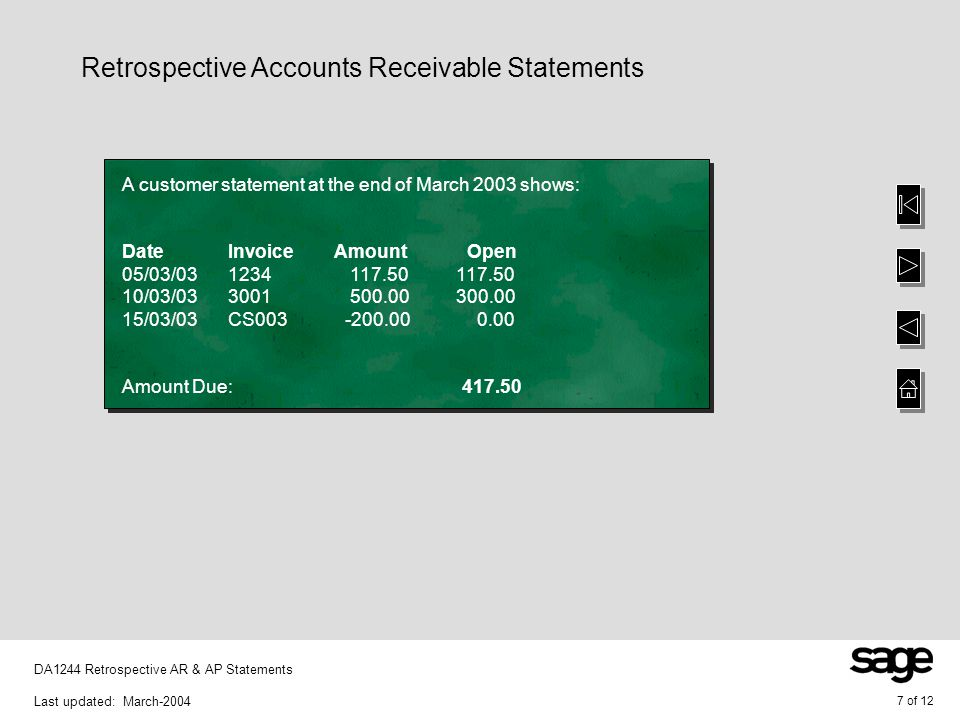 7 of 12 DA1244 Retrospective AR & AP Statements Last updated: March-2004 Retrospective Accounts Receivable Statements A customer statement at the end of March 2003 shows: Date Invoice Amount Open 05/03/03 1234 117.50 117.50 10/03/03 3001 500.00 300.00 15/03/03 CS003 -200.00 0.00 Amount Due: 417.50