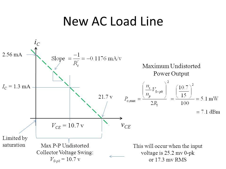 iCiC v CE V CE = 10.7 v Max P-P Undistorted Collector Voltage Swing: V 0-pk = 10.7 v 2.56 mA 21.7 v I C = 1.3 mA New AC Load Line Maximum Undistorted