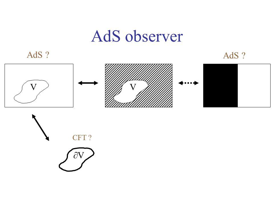 AdS observer V VV V AdS CFT