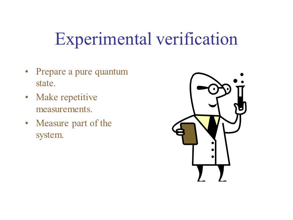 Experimental verification Prepare a pure quantum state.