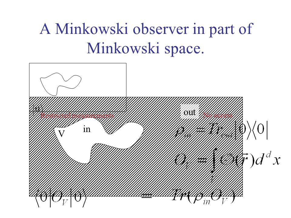 A Minkowski observer in part of Minkowski space.